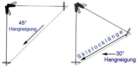 lawinen wichtige skitourenregeln wwwbergnewscom